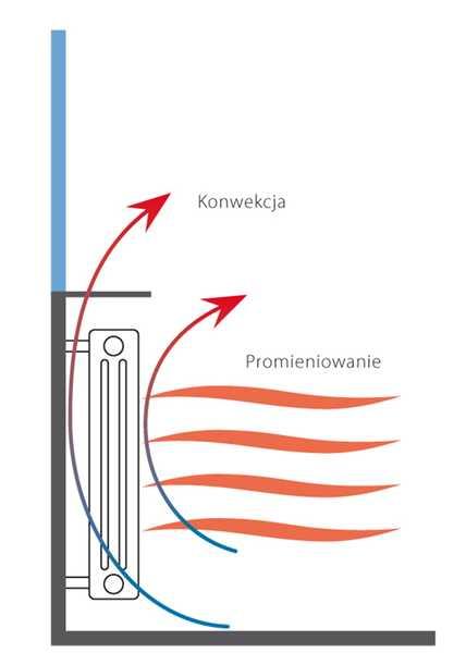 Ogrzewanie w instalacjach niskotemperaturowych